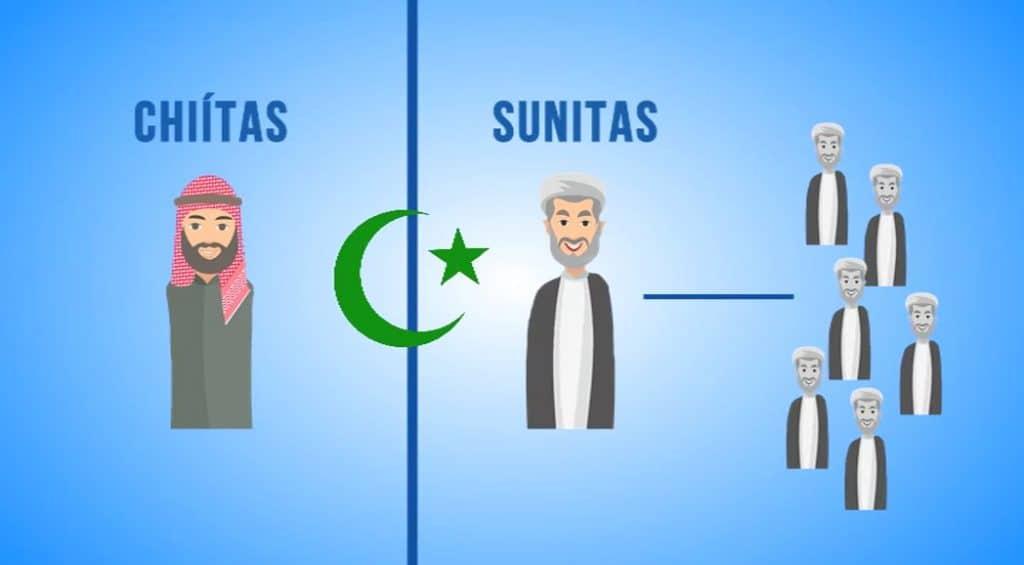 Islam en la Edad Media 8