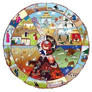 Rueda-de-la-Vida-del-Budismo-15