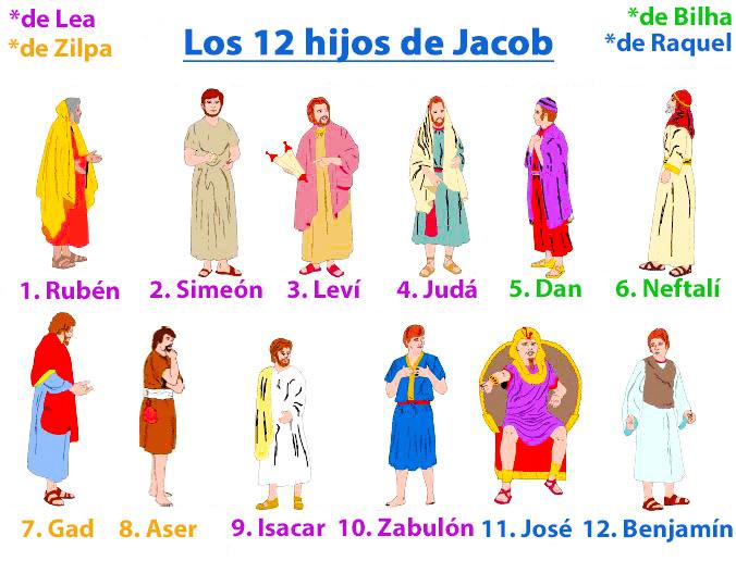 salmo-103-21