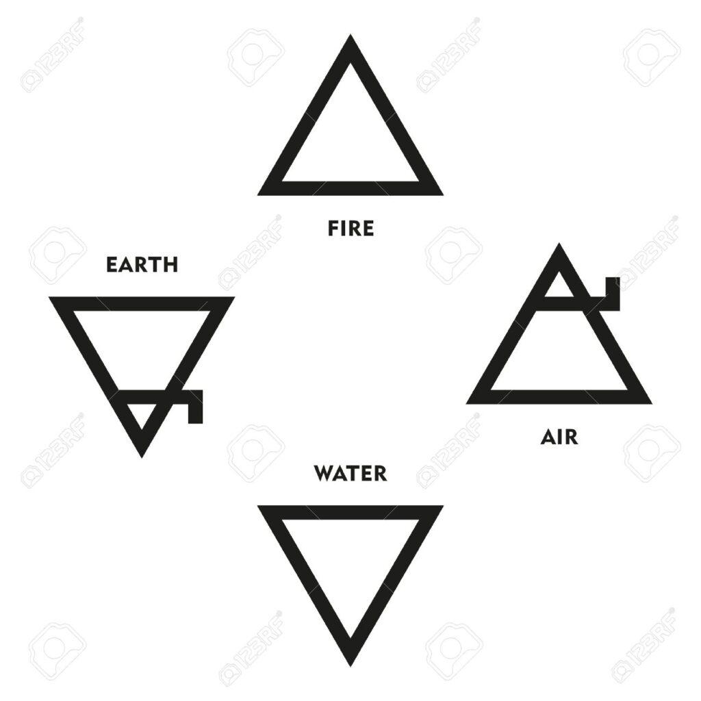 simbolos alquimicos